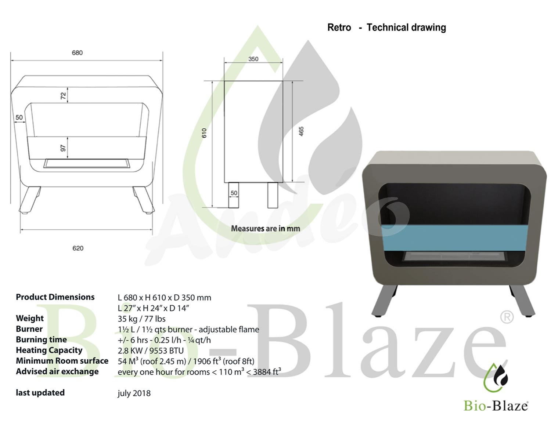Bio Blaze Retro Tech