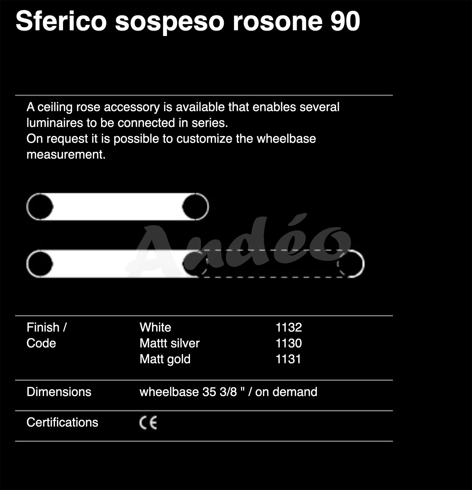 Cini & Nils Rosone 90 Tech 2