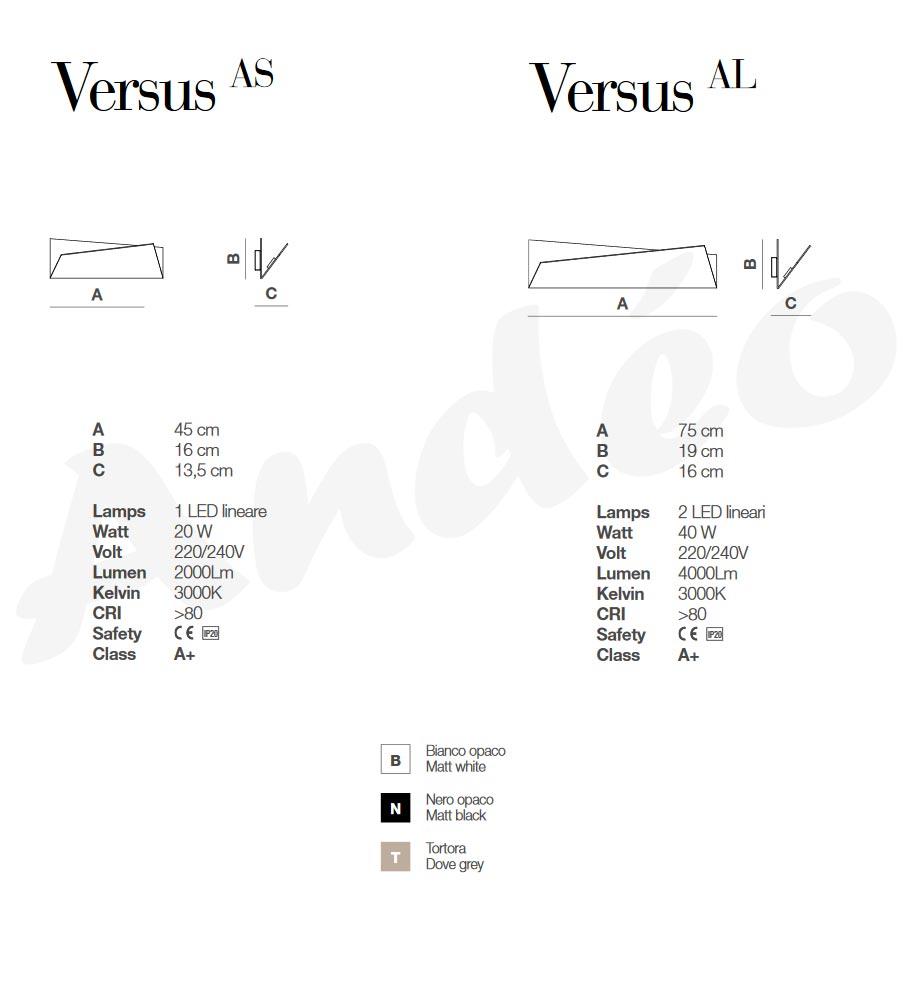 Giarnieri Versus Tech