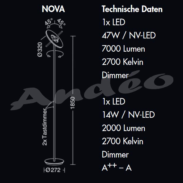 Holkotter Nova Tech
