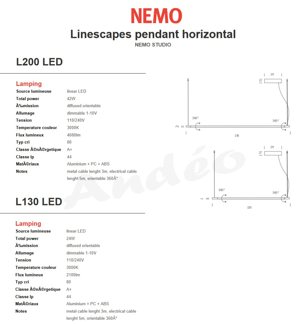 Nemo Linescapes Horizontal Tech