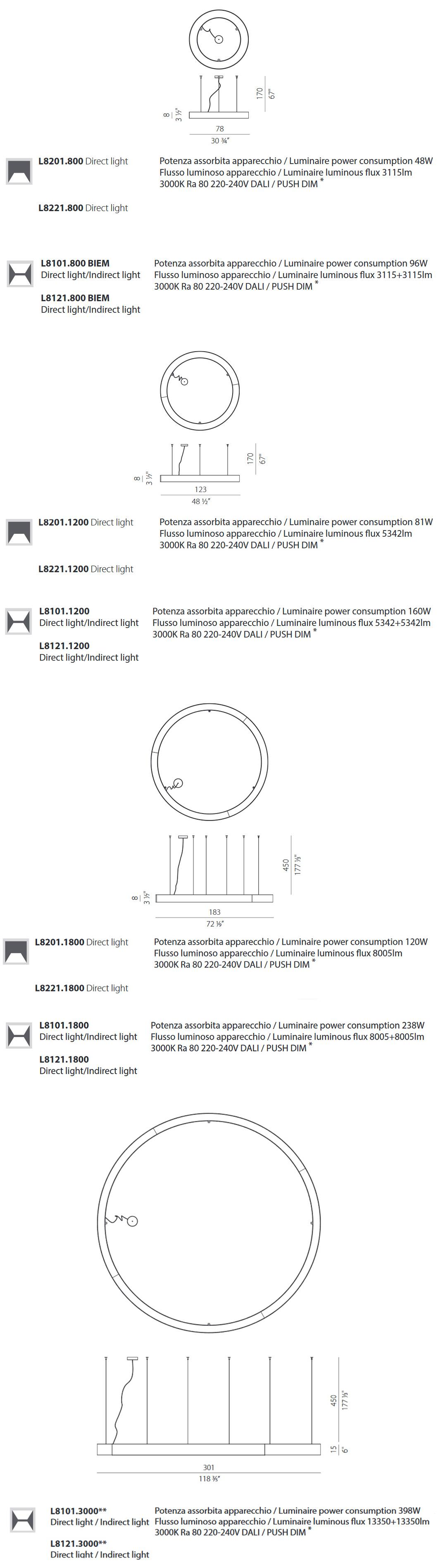 Panzeri Golden Ring Tech