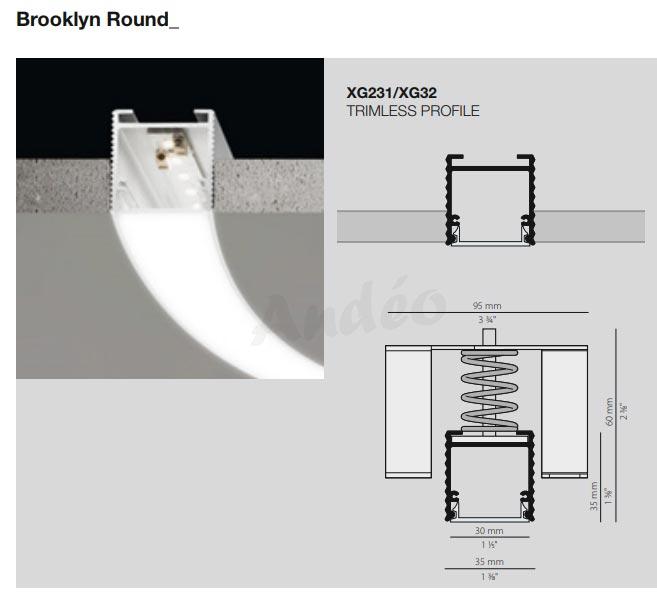 Panzeri Brooklyn Round Trimless Tech